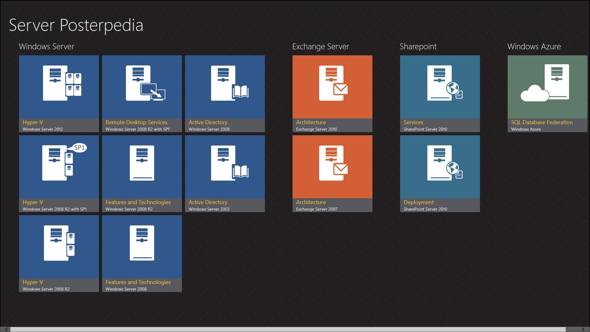 Microsoft Windows 2008 R2 Server «