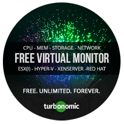 Turbonomic - Free Virtualization Monitoring. Unlimited. Forever.